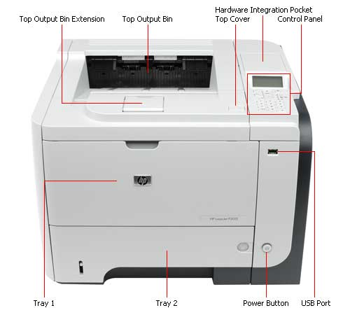 HP P3015N LaserJet Printer