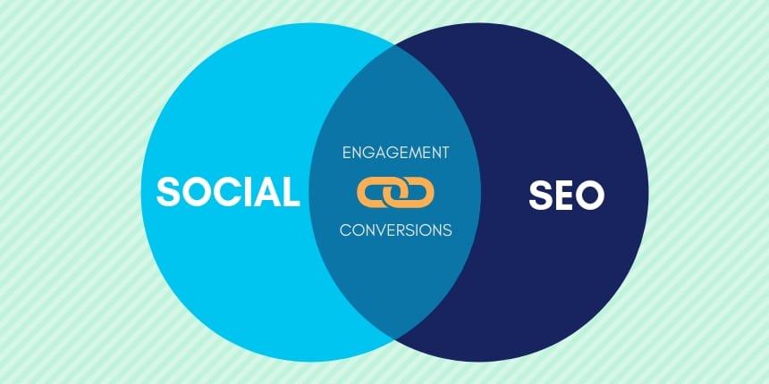 نقش شبکه های اجتماعی در سئو وب سایت