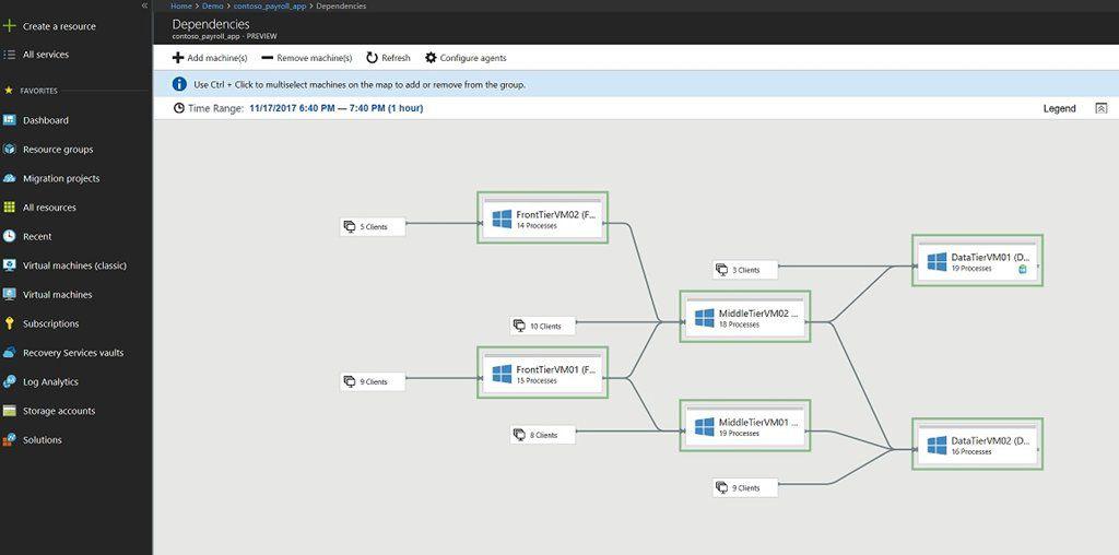 آموزش ساخت شبکه با vmware