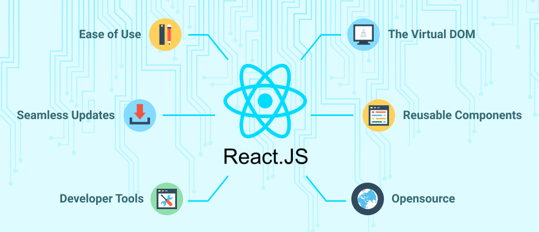 React Native و react js